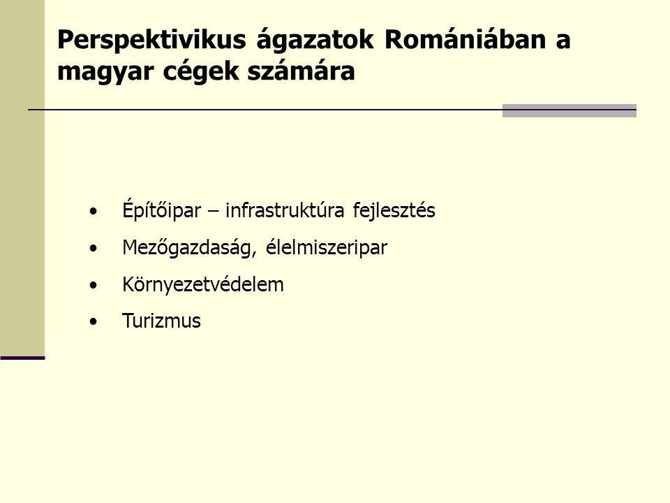 Perspektivikus ágazatok Romániában a magyar cégek számára Építőipar – infrastruktúra fejlesztés Mezőgazdaság, élelmiszeripar Környezetvédelem Turizmus