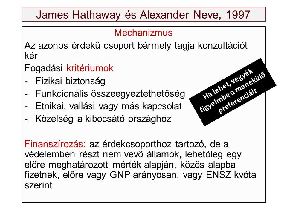 James Hathaway és Alexander Neve, 1997 Mechanizmus Az azonos érdekű csoport bármely tagja konzultációt kér Fogadási kritériumok - Fizikai biztonság -F