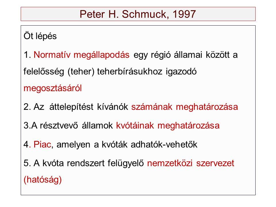 Peter H. Schmuck, 1997 Öt lépés 1. Normatív megállapodás egy régió államai között a felelősség (teher) teherbírásukhoz igazodó megosztásáról 2. Az átt