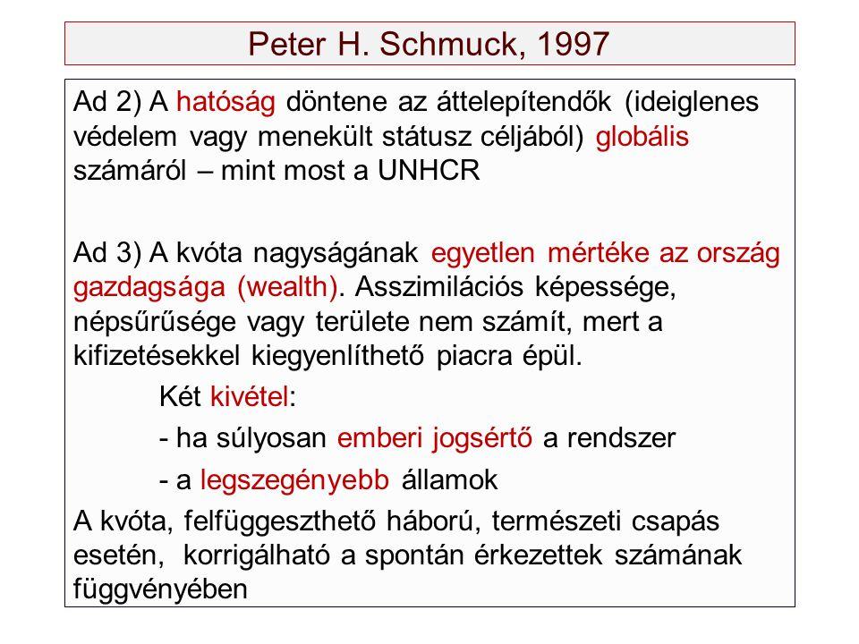 Peter H. Schmuck, 1997 Ad 2) A hatóság döntene az áttelepítendők (ideiglenes védelem vagy menekült státusz céljából) globális számáról – mint most a U