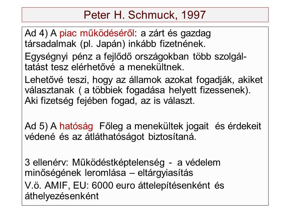 Peter H. Schmuck, 1997 Ad 4) A piac működéséről: a zárt és gazdag társadalmak (pl. Japán) inkább fizetnének. Egységnyi pénz a fejlődő országokban több
