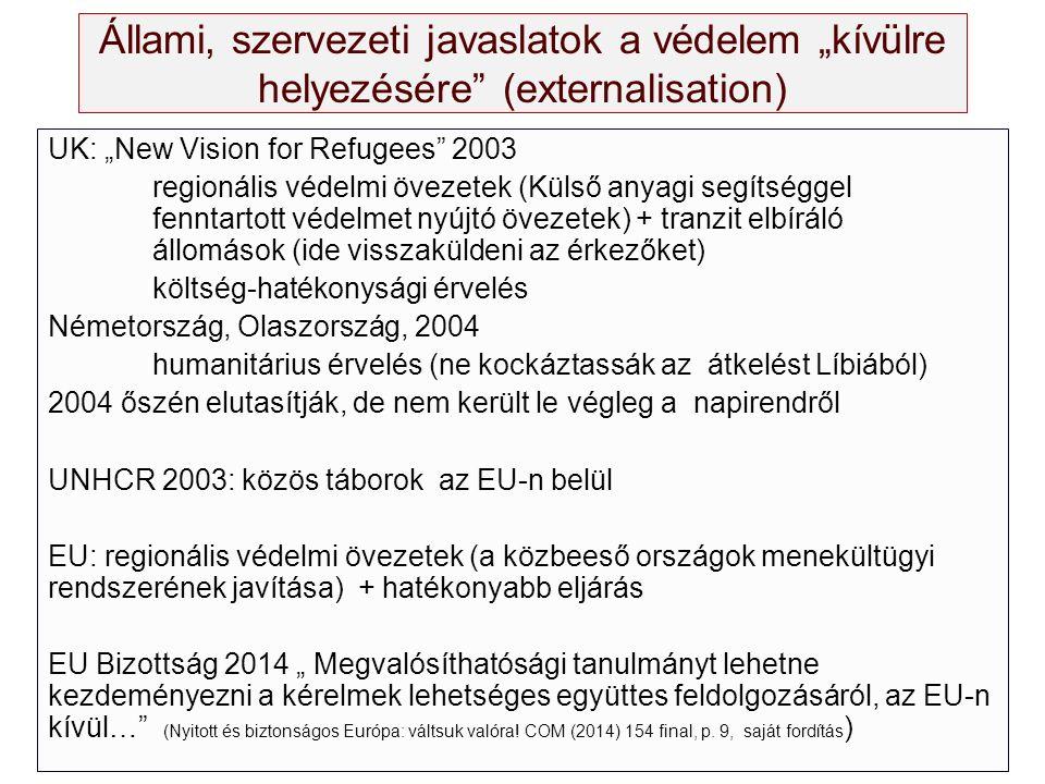 """Állami, szervezeti javaslatok a védelem """"kívülre helyezésére"""" (externalisation) UK: """"New Vision for Refugees"""" 2003 regionális védelmi övezetek (Külső"""