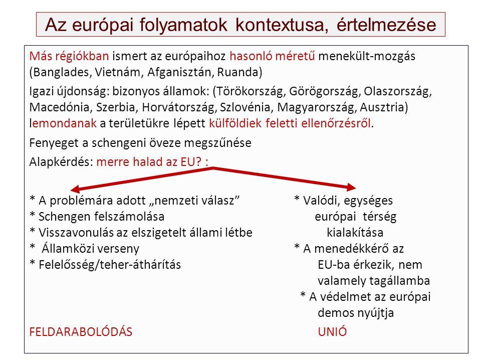 Az európai folyamatok kontextusa, értelmezése Más régiókban ismert az európaihoz hasonló méretű menekült-mozgás (Banglades, Vietnám, Afganisztán, Ruan