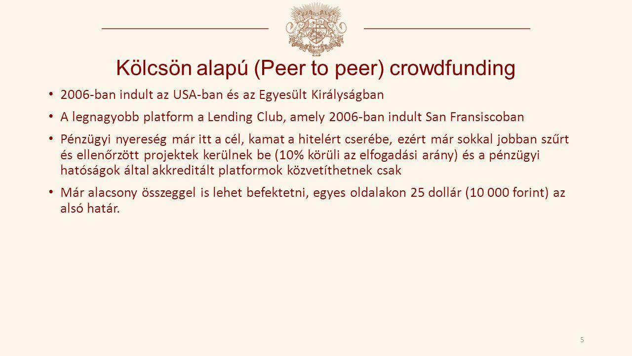Kölcsön alapú (Peer to peer) crowdfunding 5 2006-ban indult az USA-ban és az Egyesült Királyságban A legnagyobb platform a Lending Club, amely 2006-ban indult San Fransiscoban Pénzügyi nyereség már itt a cél, kamat a hitelért cserébe, ezért már sokkal jobban szűrt és ellenőrzött projektek kerülnek be (10% körüli az elfogadási arány) és a pénzügyi hatóságok által akkreditált platformok közvetíthetnek csak Már alacsony összeggel is lehet befektetni, egyes oldalakon 25 dollár (10 000 forint) az alsó határ.