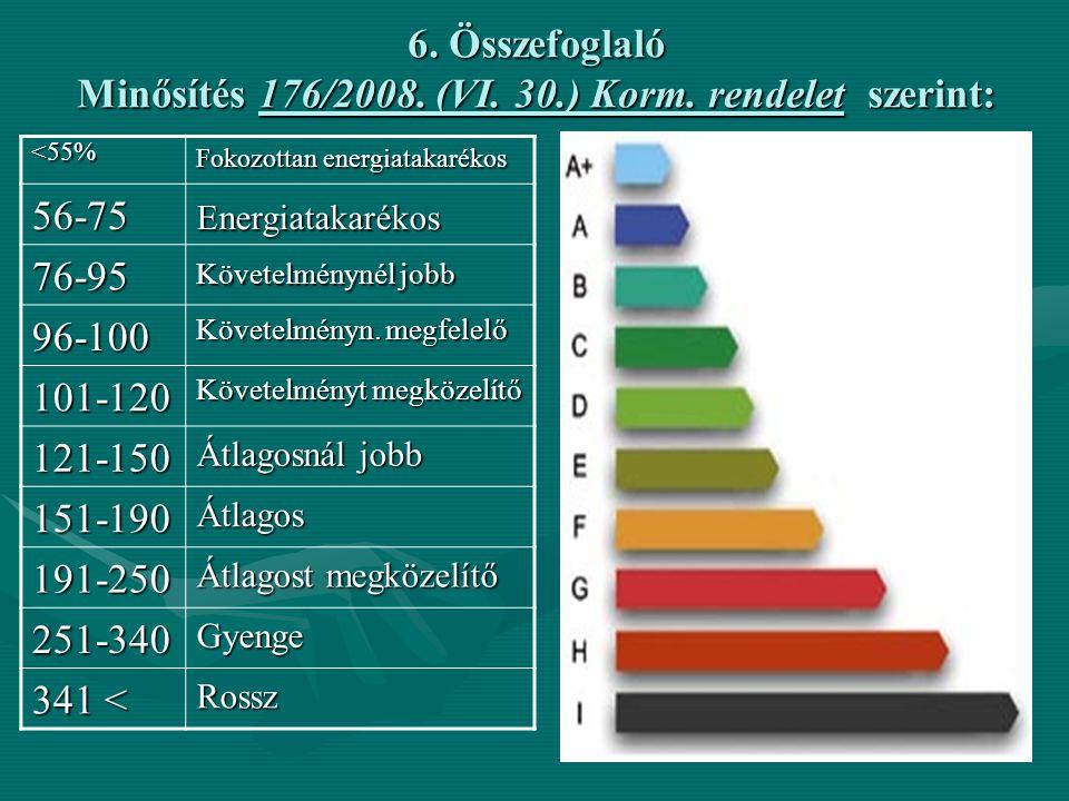 6. Összefoglaló Minősítés 176/2008. (VI. 30.) Korm.