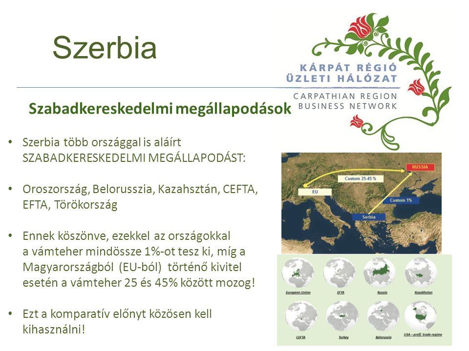 Szerbia Szerbia több országgal is aláírt SZABADKERESKEDELMI MEGÁLLAPODÁST: Oroszország, Belorusszia, Kazahsztán, CEFTA, EFTA, Törökország Ennek köszönve, ezekkel az országokkal a vámteher mindössze 1%-ot tesz ki, míg a Magyarországból (EU-ból) történő kivitel esetén a vámteher 25 és 45% között mozog.