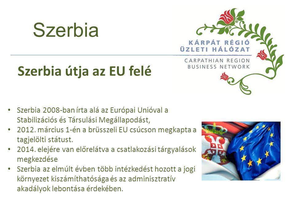 Kárpát Régió Üzleti Hálózat Irodái www.crbnet.eu
