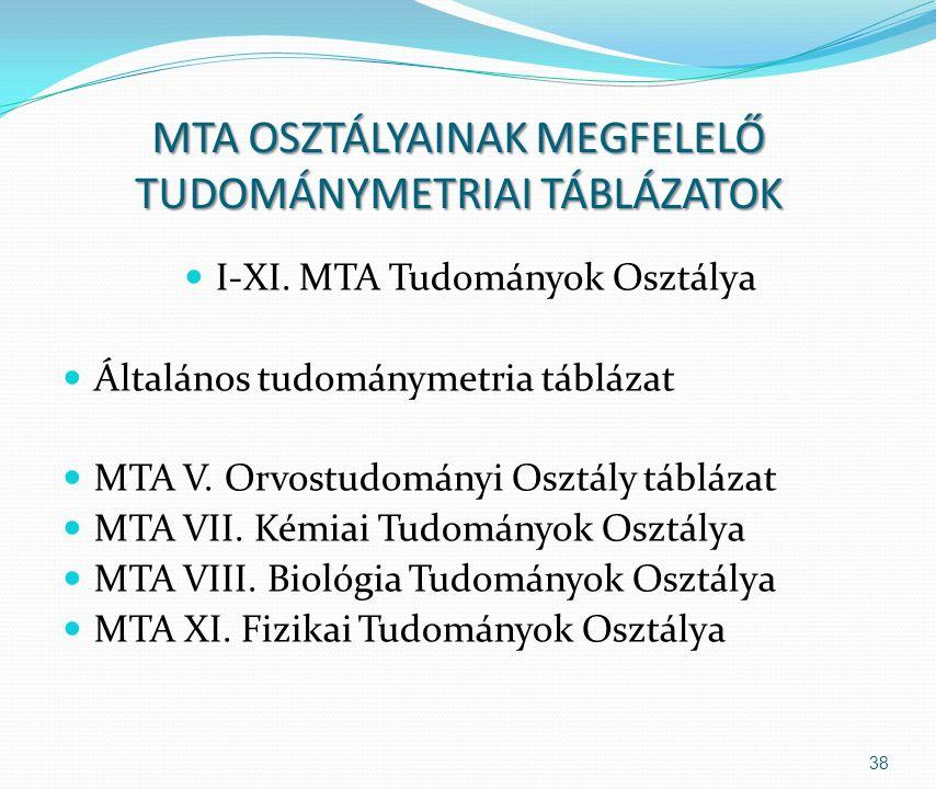 MTA OSZTÁLYAINAK MEGFELELŐ TUDOMÁNYMETRIAI TÁBLÁZATOK I-XI.