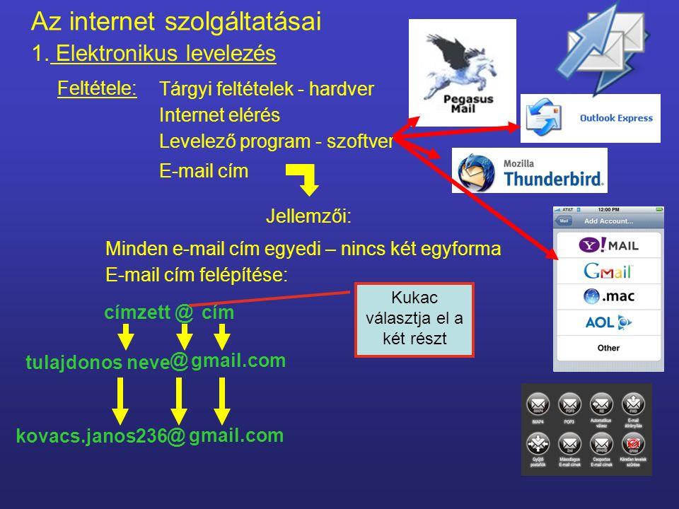 Az internet szolgáltatásai 1. Elektronikus levelezés Csak számítógépen olvasható. Hátrányai: Cím elírásakor kézbesíthetetlen. Nincs fizikai formája cs