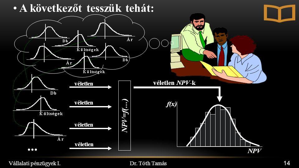 Dr. Tóth Tamás 14 A következőt tesszük tehát: NPV=f(…)...