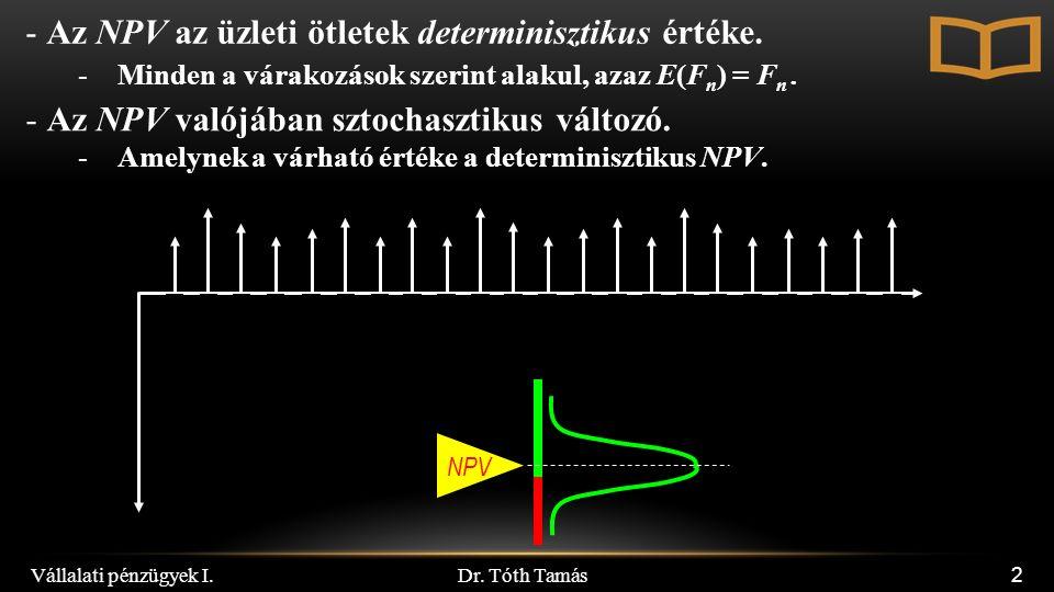 Dr. Tóth Tamás Vállalati pénzügyek I. 2 NPV -Az NPV az üzleti ötletek determinisztikus értéke.