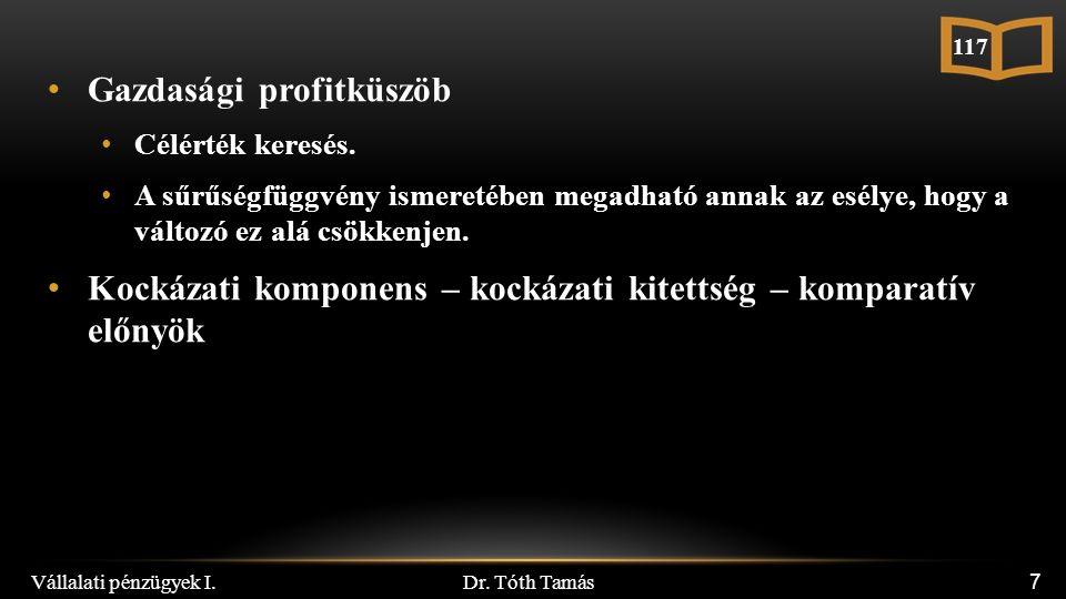 Dr. Tóth Tamás 7 Gazdasági profitküszöb Célérték keresés.
