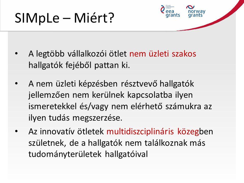 SIMpLe – Miért? A legtöbb vállalkozói ötlet nem üzleti szakos hallgatók fejéből pattan ki. A nem üzleti képzésben résztvevő hallgatók jellemzően nem k