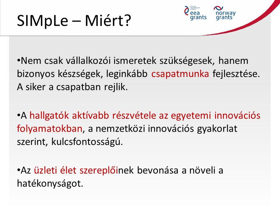 SIMpLe – Miért? Nem csak vállalkozói ismeretek szükségesek, hanem bizonyos készségek, leginkább csapatmunka fejlesztése. A siker a csapatban rejlik. A