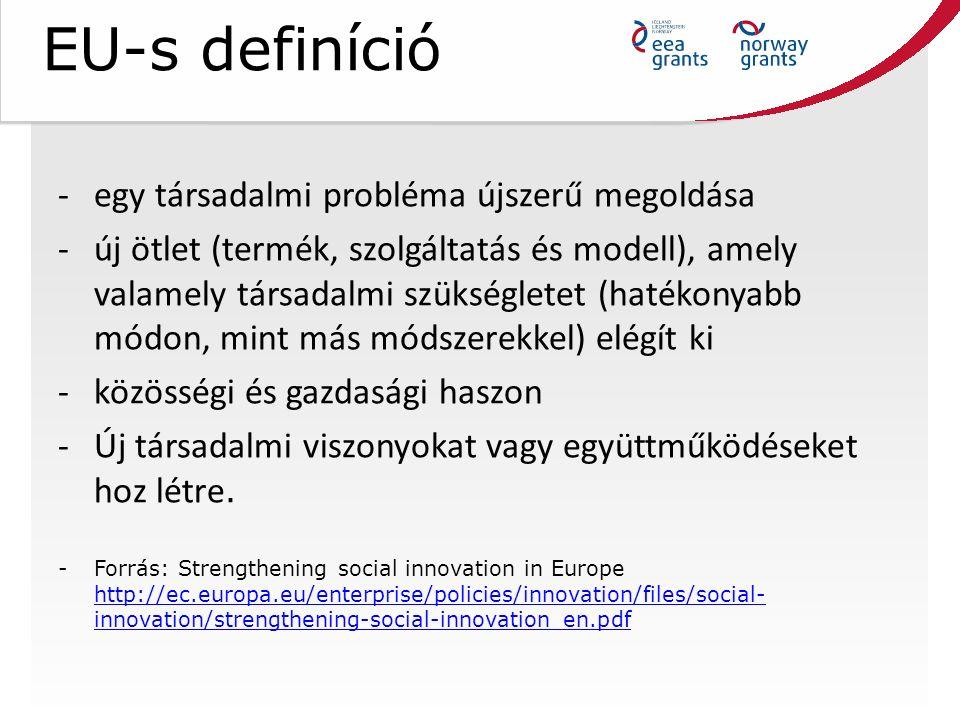 EU-s definíció -egy társadalmi probléma újszerű megoldása -új ötlet (termék, szolgáltatás és modell), amely valamely társadalmi szükségletet (hatékonyabb módon, mint más módszerekkel) elégít ki -közösségi és gazdasági haszon -Új társadalmi viszonyokat vagy együttműködéseket hoz létre.