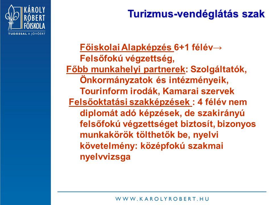 Turizmus-vendéglátás szak Főiskolai Alapképzés 6+1 félév→ Felsőfokú végzettség, Főbb munkahelyi partnerek: Szolgáltatók, Önkormányzatok és intézményei