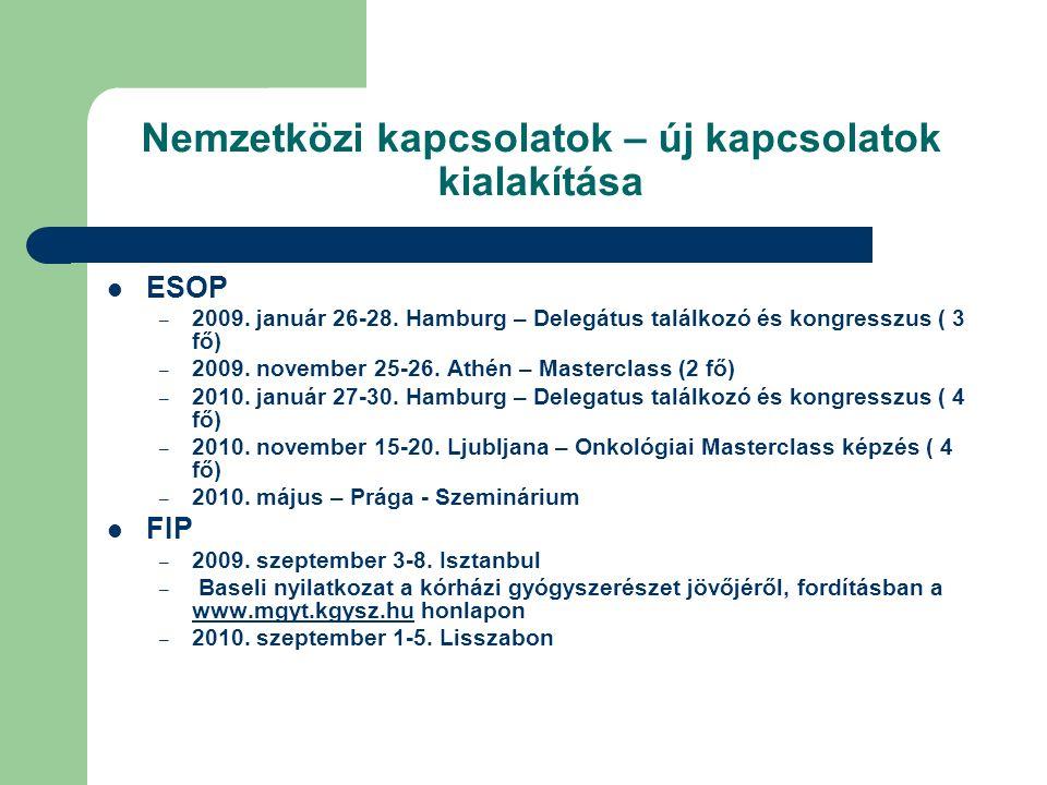 Nemzetközi kapcsolatok – új kapcsolatok kialakítása ESOP – 2009.