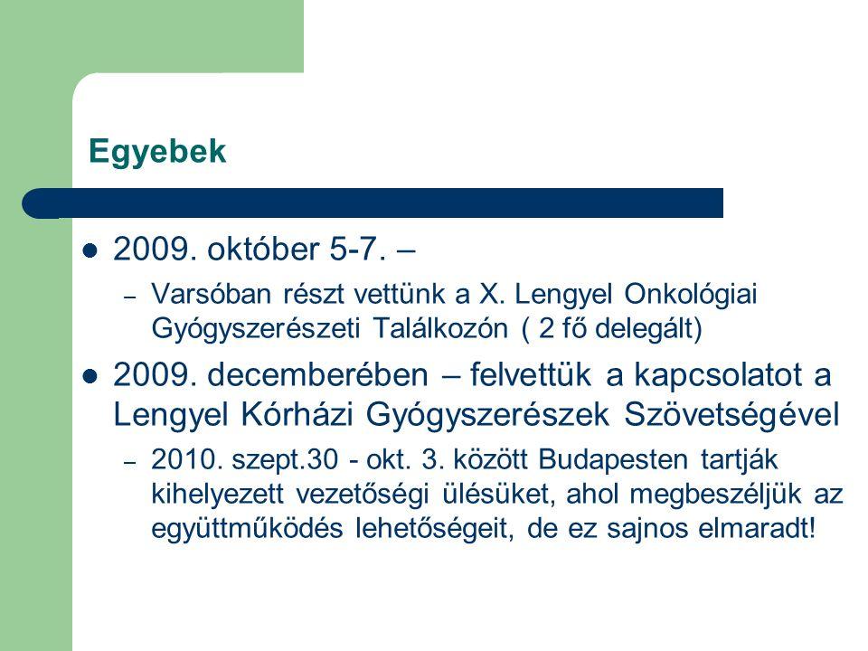 Egyebek 2009.október 5-7. – – Varsóban részt vettünk a X.