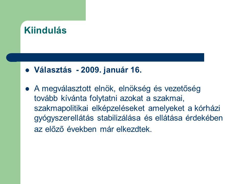 Kiindulás Választás - 2009.január 16.