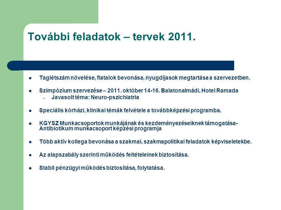 További feladatok – tervek 2011.