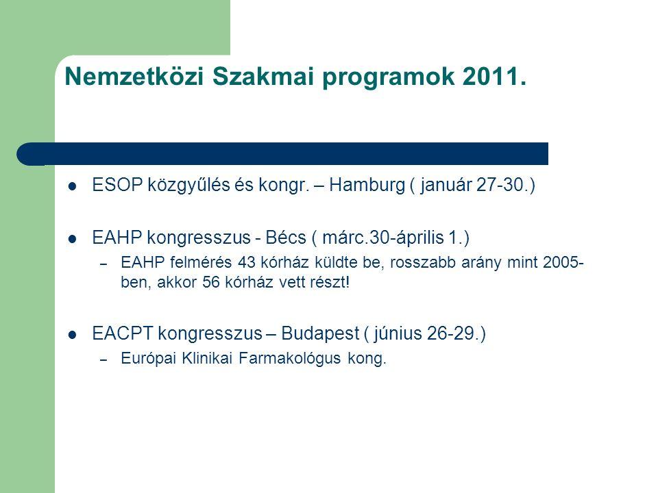Nemzetközi Szakmai programok 2011.ESOP közgyűlés és kongr.