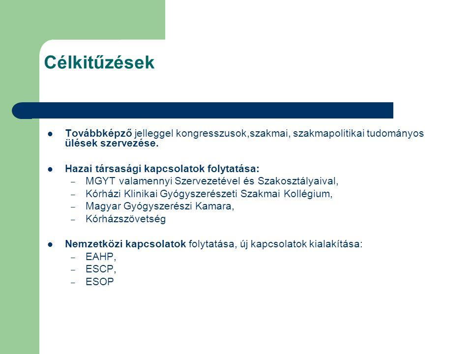 Nemzetközi kapcsolatok EAHP ( 289 kórházi gyógyszerészünk regisztrált tagja az európai szövetségnek) – 2009.