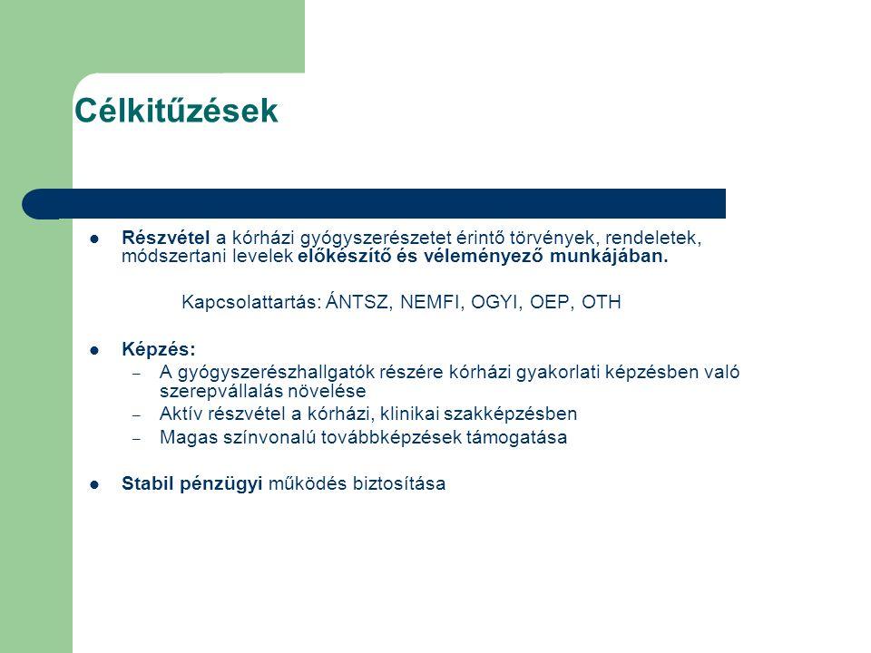 Elnökségi és vezetőségi ülések 2009.2010. Elnökségi ülések: Január 30.
