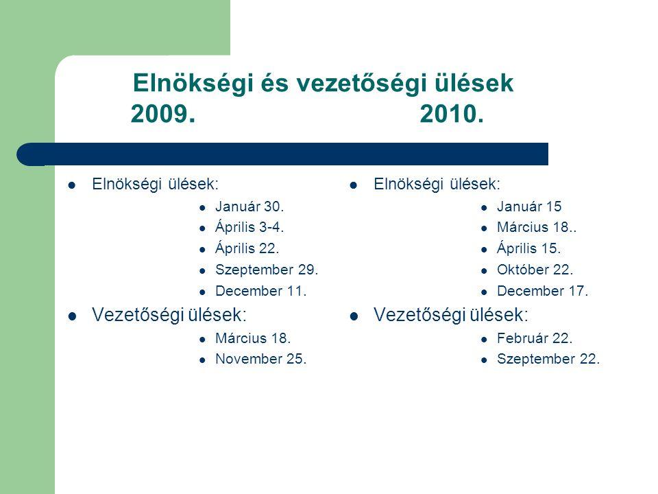 Nyugdíjas Kórházi Gyógyszerészek Baráti Köre Alakult 2008-ban Taglétszáma 55 fő, volt kórházi gyógyszerész Találkozók 2009-ben: Március 18.