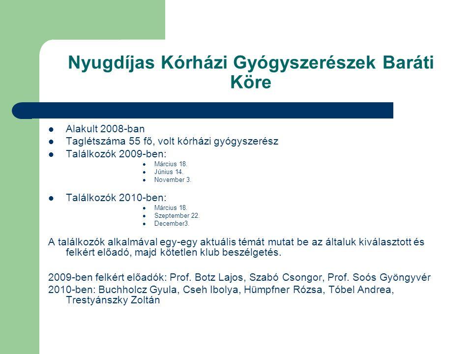 KGYSZ pontszerző továbbképzési programja 2009.