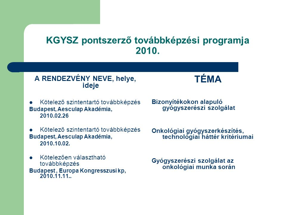 KGYSZ pontszerző továbbképzési programja 2010.