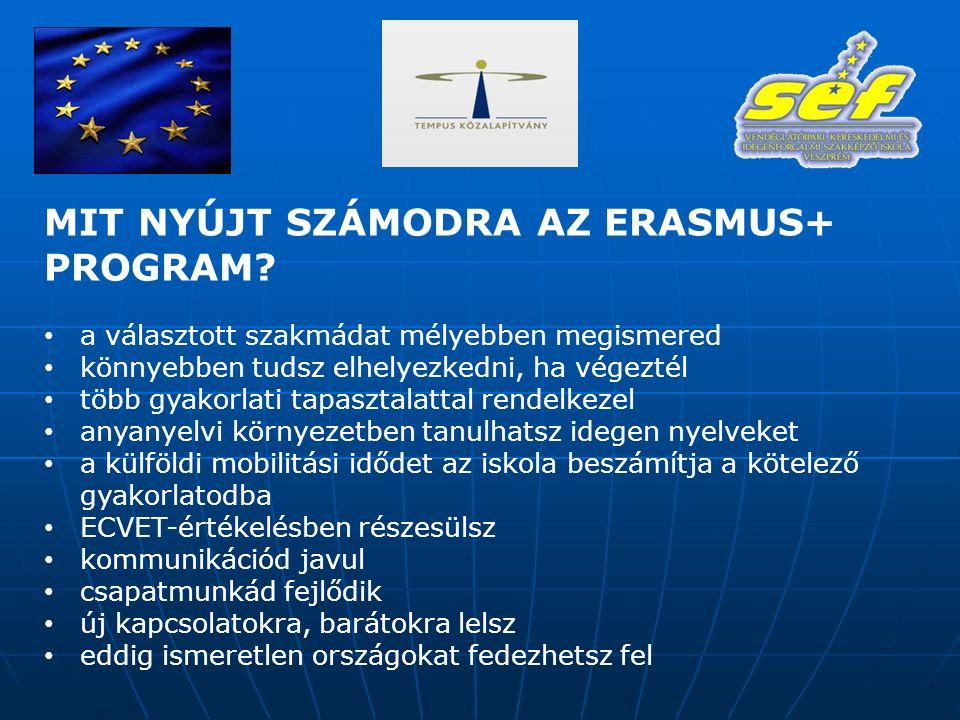 MIT NYÚJT SZÁMODRA AZ ERASMUS+ PROGRAM.