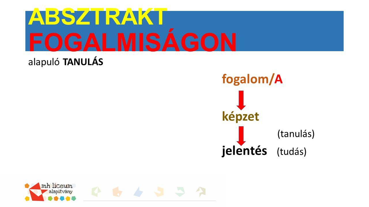 alapuló TANULÁS fogalom/A képzet (tanulás) jelentés (tudás) ABSZTRAKT FOGALMISÁGON