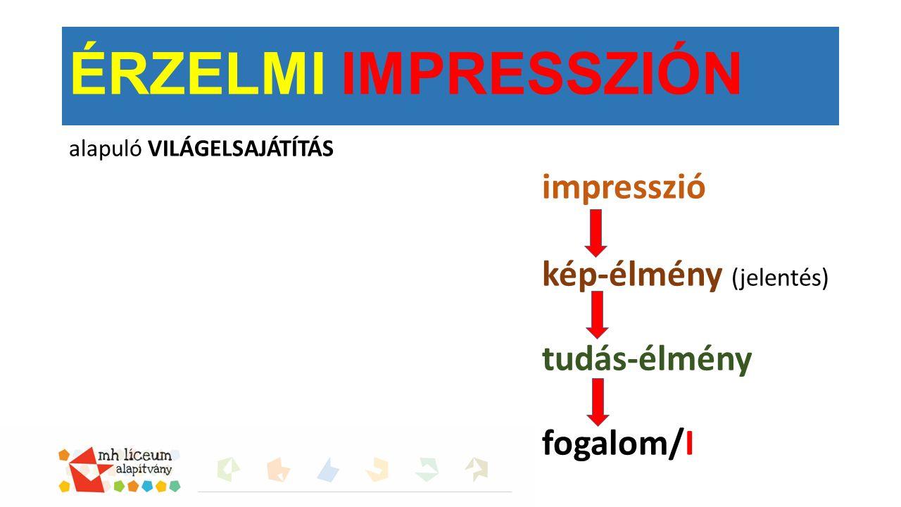 alapuló VILÁGELSAJÁTÍTÁS impresszió kép-élmény (jelentés) tudás-élmény fogalom/I ÉRZELMI IMPRESSZIÓN