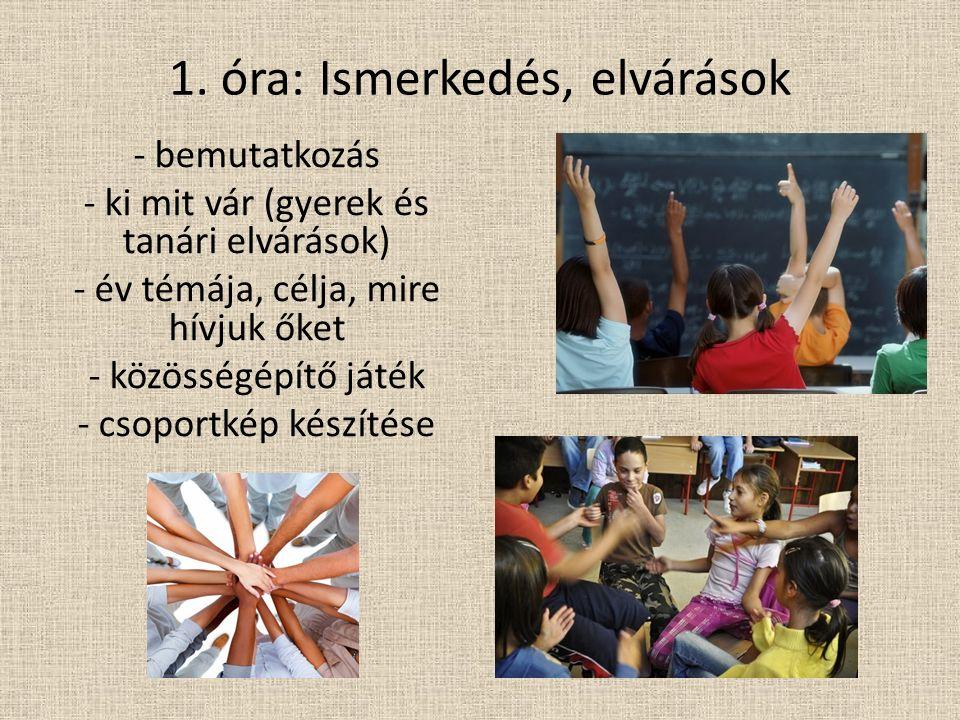 1. óra: Ismerkedés, elvárások - bemutatkozás - ki mit vár (gyerek és tanári elvárások) - év témája, célja, mire hívjuk őket - közösségépítő játék - cs