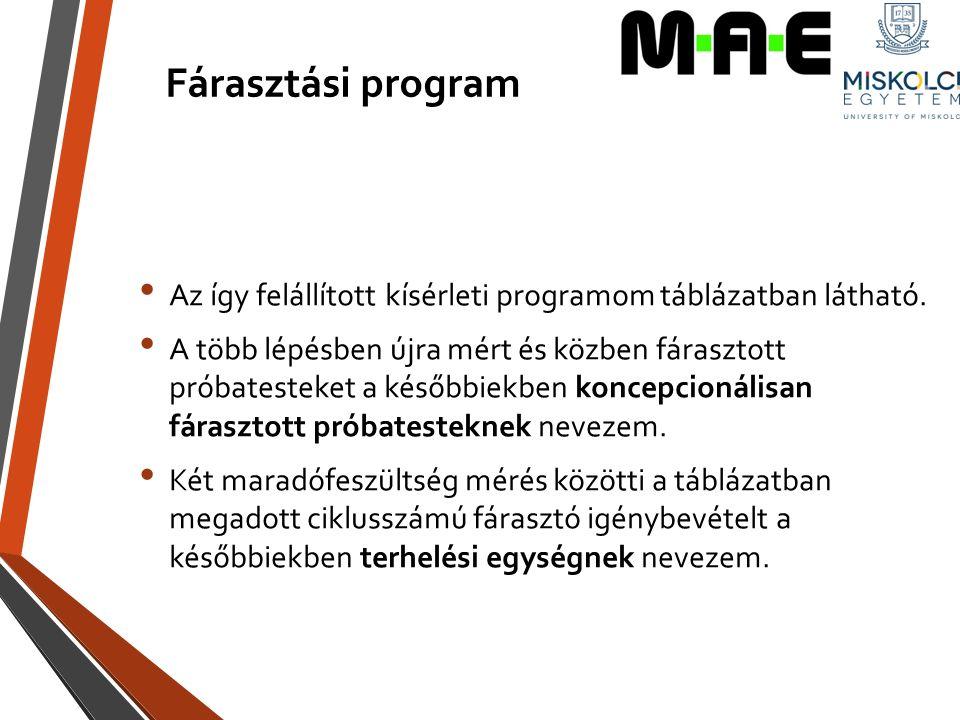 Fárasztási program Az így felállított kísérleti programom táblázatban látható.