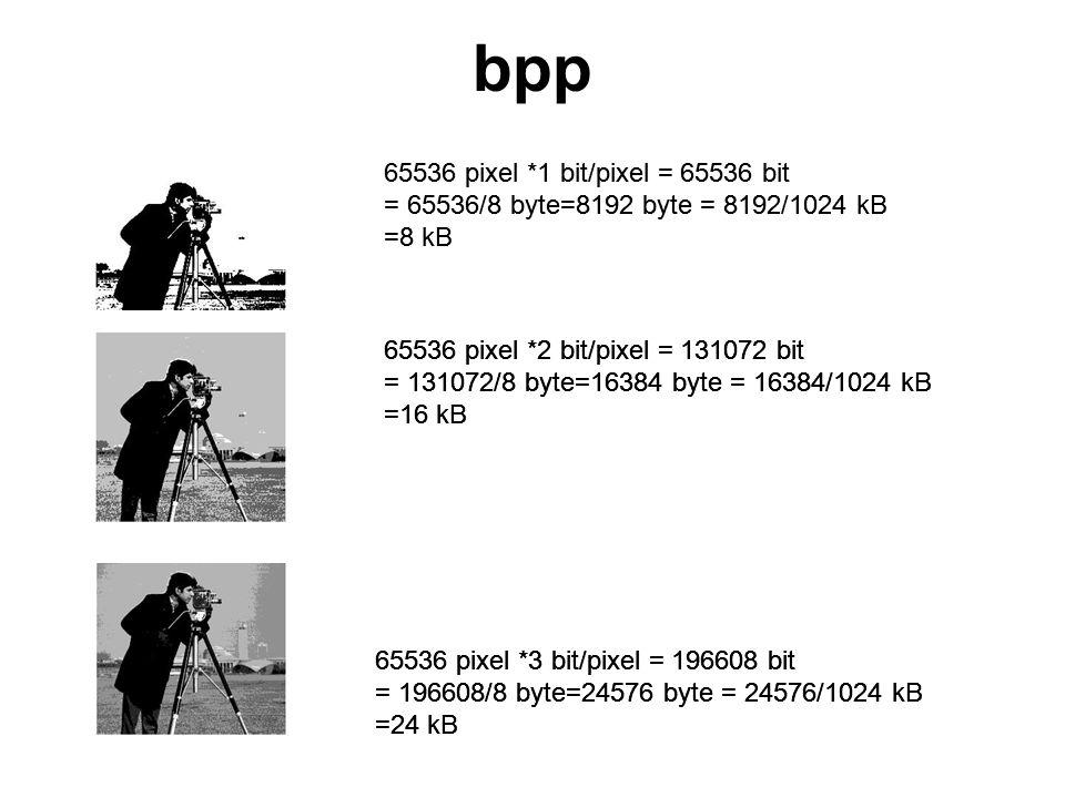 bpp 65536 pixel *1 bit/pixel = 65536 bit = 65536/8 byte=8192 byte = 8192/1024 kB =8 kB 65536 pixel *3 bit/pixel = 196608 bit = 196608/8 byte=24576 byte = 24576/1024 kB =24 kB 65536 pixel *2 bit/pixel = 131072 bit = 131072/8 byte=16384 byte = 16384/1024 kB =16 kB 65536 pixel *3 bit/pixel = 196608 bit = 196608/8 byte=24576 byte = 24576/1024 kB =24 kB 65536 pixel *2 bit/pixel = 131072 bit = 131072/8 byte=16384 byte = 16384/1024 kB =16 kB 65536 pixel *1 bit/pixel = 65536 bit = 65536/8 byte=8192 byte = 8192/1024 kB =8 kB 65536 pixel *3 bit/pixel = 196608 bit = 196608/8 byte=24576 byte = 24576/1024 kB =24 kB 65536 pixel *2 bit/pixel = 131072 bit = 131072/8 byte=16384 byte = 16384/1024 kB =16 kB