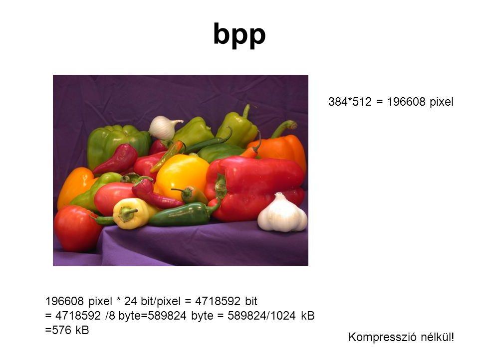 bpp 196608 pixel * 24 bit/pixel = 4718592 bit = 4718592 /8 byte=589824 byte = 589824/1024 kB =576 kB 384*512 = 196608 pixel Kompresszió nélkül!