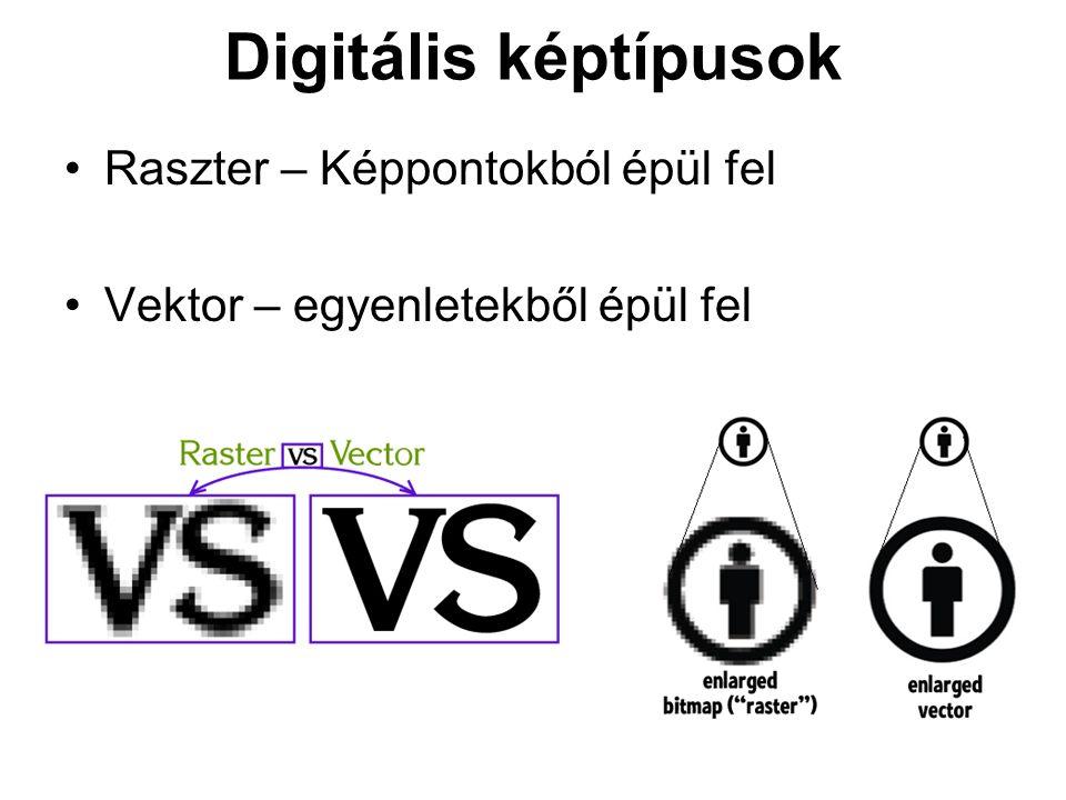 Digitális képtípusok Raszter – Képpontokból épül fel Vektor – egyenletekből épül fel