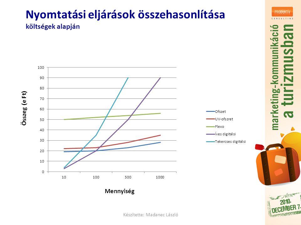 Készítette: Madanec László Nyomtatási eljárások összehasonlítása költségek alapján Összeg (e Ft) Mennyiség