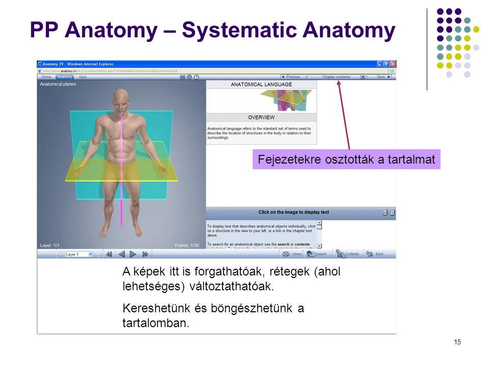 15 PP Anatomy – Systematic Anatomy Fejezetekre osztották a tartalmat A képek itt is forgathatóak, rétegek (ahol lehetséges) változtathatóak.