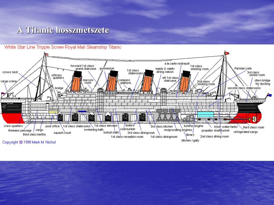 A Titanic a tervezőasztalon. A White Star Line hajótársaság megbízásából, 1907-ben kezdtek bele