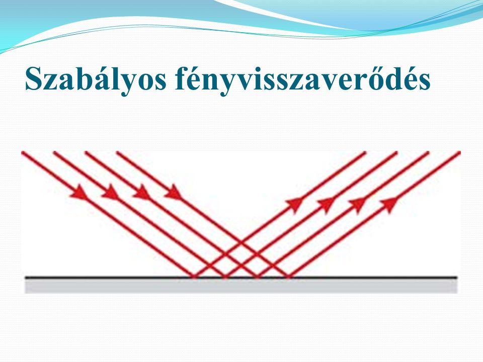Tárgytávolság ( t ): a tárgy és a tükör közötti távolság.