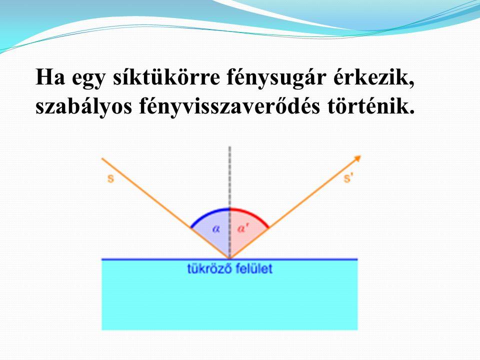 Ha egy síktükörre fénysugár érkezik, szabályos fényvisszaverődés történik.