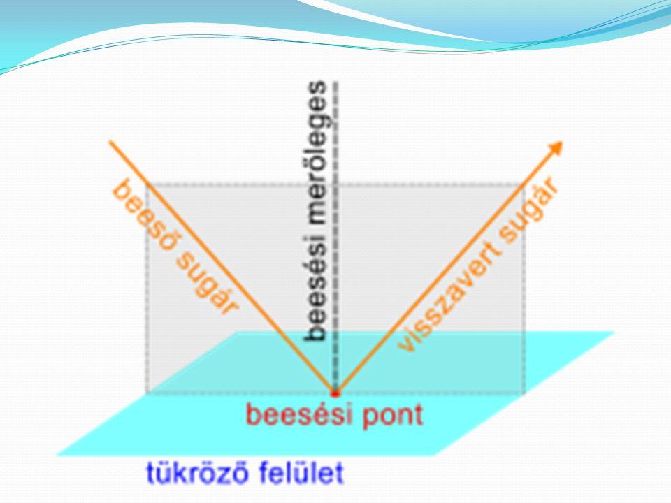 Képszerkesztés Képszerkesztéskor elég egy-egy tárgypontból kiinduló két széttartó sugár visszaverődését meghatározni.