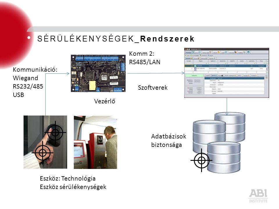 SÉRÜLÉKENYSÉGEK_Rendszerek Vezérlő Eszköz: Technológia Eszköz sérülékenységek Kommunikáció: Wiegand RS232/485 USB Komm 2: RS485/LAN Szoftverek Adatbáz