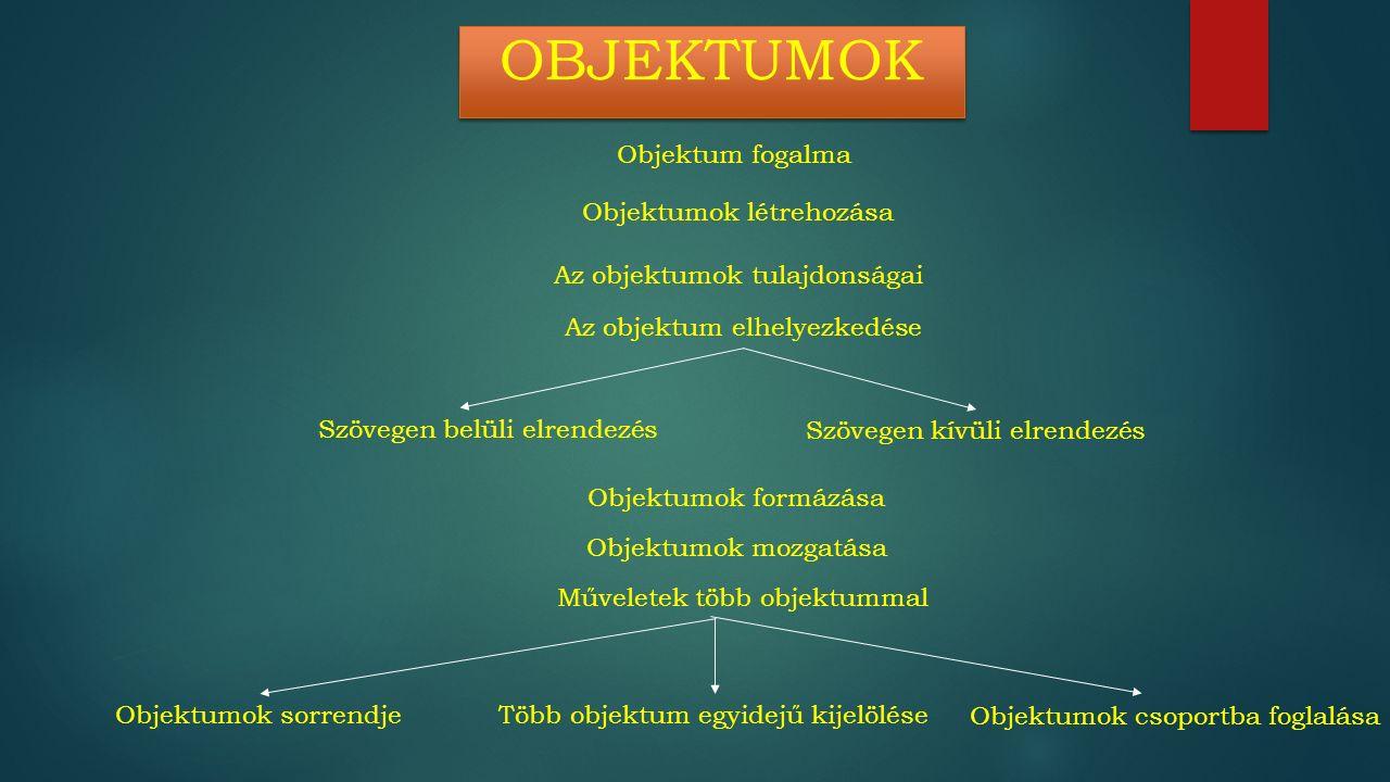 OBJEKTUMOK Objektum fogalma Objektumok létrehozása Az objektumok tulajdonságai Az objektum elhelyezkedése Objektumok formázása Objektumok mozgatása Műveletek több objektummal Több objektum egyidejű kijelölése Objektumok csoportba foglalása Objektumok sorrendje Szövegen belüli elrendezés Szövegen kívüli elrendezés