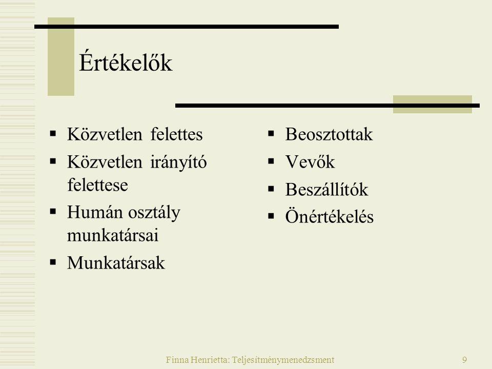 Finna Henrietta: Teljesítménymenedzsment10 Hierarchikus értékelés 1. ÉRTÉKELT Főnök