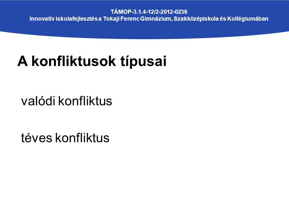A konfliktusok típusai valódi konfliktus téves konfliktus TÁMOP-3.1.4-12/2-2012-0236 Innovatív iskolafejlesztés a Tokaji Ferenc Gimnázium, Szakközépiskola és Kollégiumában