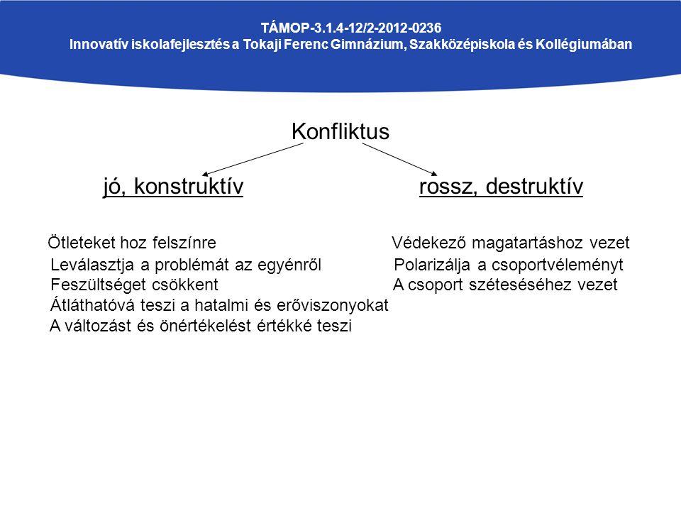 A konfliktus kialakulásának folyamata A A konfliktus kialakulásának folyamata konfliktus, mint folyamat öt szakaszra osztható: 1)megelőző helyzetre, 2)a konfliktus felismerésére és átélésére, 3)a konfliktus kezelési módjának kialakítására, 4)a konfliktus alatti tényleges viselkedésre, 5)a következményekre.