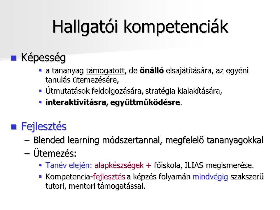 E-tanári kompetenciák Az új tanulási környezet ismerete Az új tanulási környezet ismerete –ILIAS szolgáltatásai, különféle taneszközök ped.